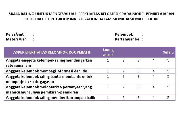 Efektivitas Kelompok Pada Model Pembelajaran Kooperatif Group