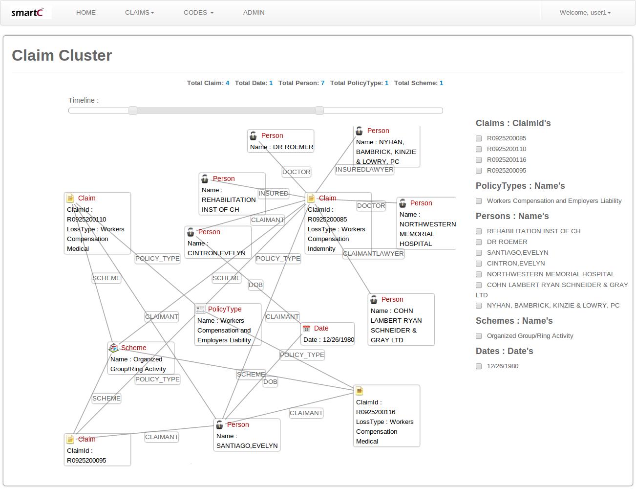 web development python django mysql jquery google maps api sigmajs bootstrap htlml5