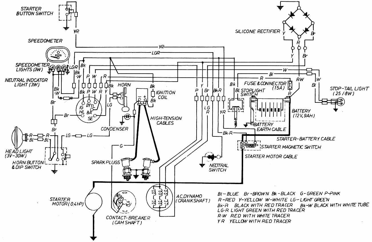honda cb160 and cl160 motorcycle complete wiring diagram