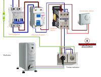 corte de radiador con termostato y carga con contactor