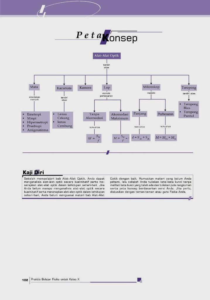 Contoh Soal Kurikulum 2013 Contoh Soal Laporan Keuangan