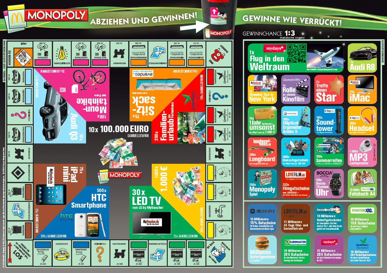 mcdonalds monopoly boardwalk odds 2013