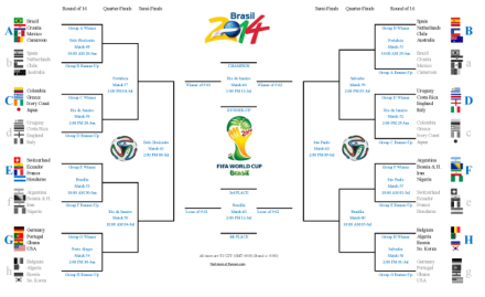 photo about World Cup Schedule Printable referred to as Printable Fifa World wide Cup Brazil Football Bracket Place of work Pool