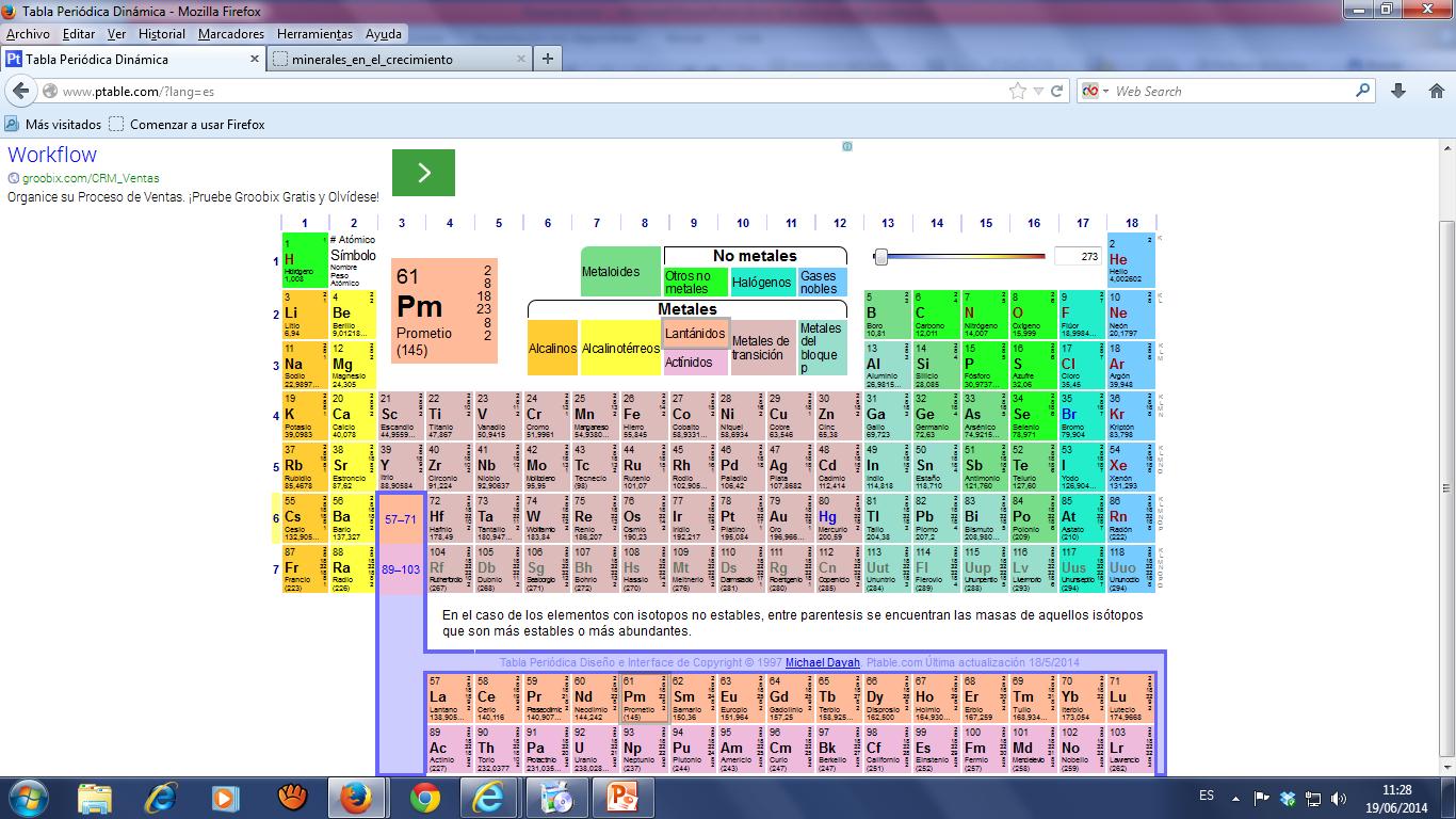 Bosquejos de alvaro la tabla periodica tabla periodica dinamica urtaz Choice Image