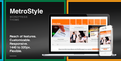 Template Wordpress Premium Metrostylerespoinsive All Purpose Themeforest WP Theme