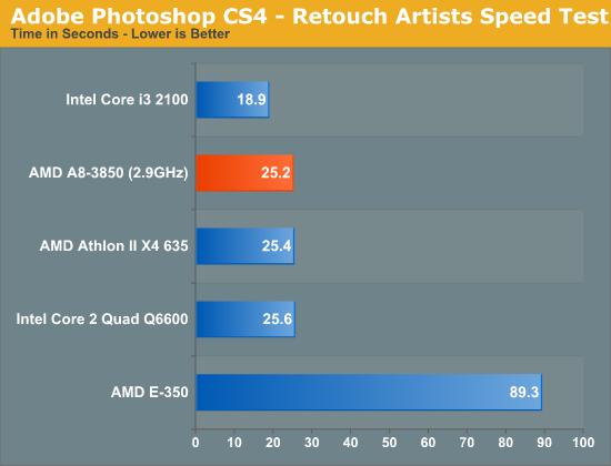 AMD Fusion A8-3850 - Teste de CPU - Adobe