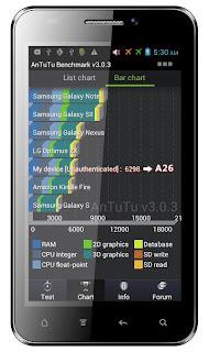 Harga dan gambar Cross A26 Android Phablet
