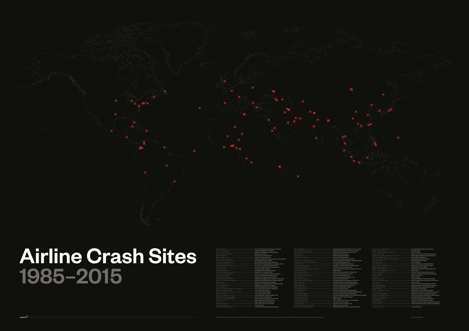 Major plane crash sites