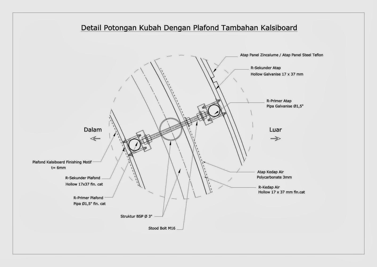kubah,masjid,ename,galvalum,pipa,konstruksi,hollow,detail,spesifikasi,bahan,material,harga