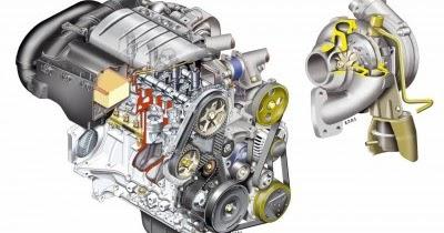 Bajo presión lata actuator turbocompresor VW AUDI 2.5 TDI v6 ake BDH construcción BFC bcz BDG