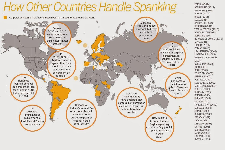 43 pays dans le monde interdisent désormais les punitions corporelles aux enfants