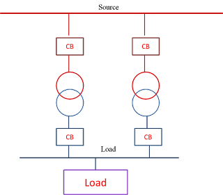 parallel oparation of transformer