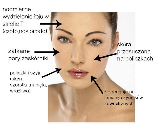 Pielęgnacja skóry twarzy-cera mieszana.