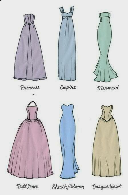 Beauty O\'holic: How To: Choose a Prom Dress for your Body Type