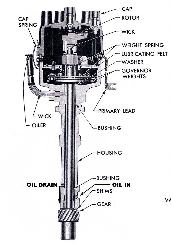 Distributor on Chevy Hei Distributor Wiring Diagram