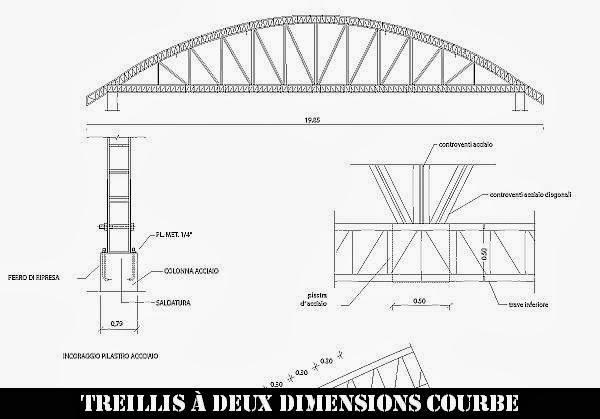 Treillis bidimensionnel courbe fichier autocad d 39 une Architecture courbe