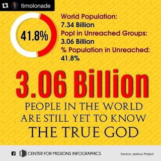 Communicating God's Love to a Hurting World!