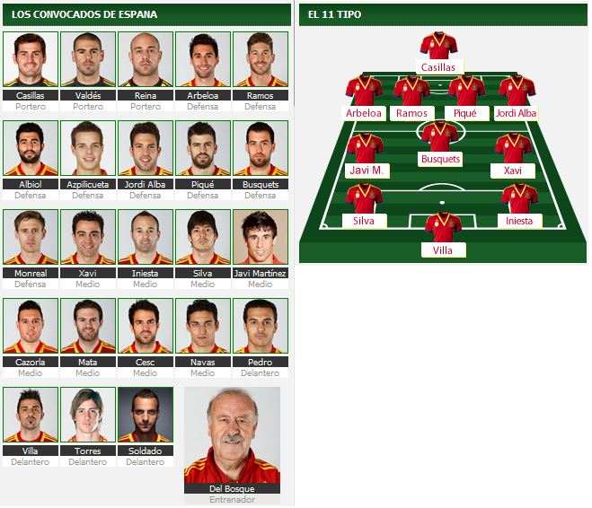 Calendario e info COPA CONFEDERACIONES BRASIL 2013 Copa+Confereaciones+equipo