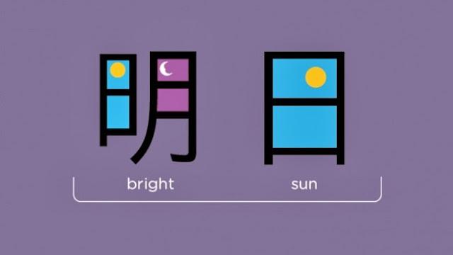 Солнце + луна + солнце = завтра