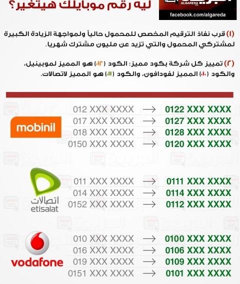 معلومات تغيير أرقام المحمول موبينيل