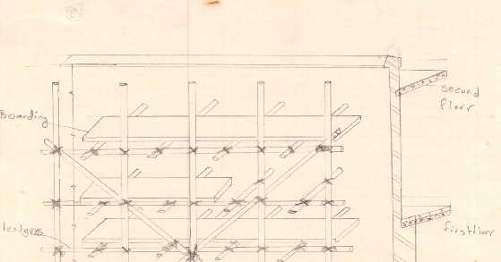 Scaffolding Erecting Procedure : Civil at work to erecting scaffolding for masonary