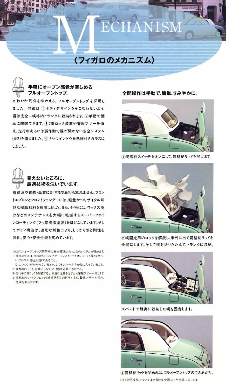 Nissan Figaro, FK10, JDM, turbo, retro, pike car, limited, unique, classic, japoński, stary, samochód, unikalny, klasyczny, mały, 日産, 日本車, こくないせんようモデル, パイクカー