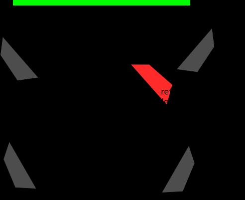 how to cut video openshot
