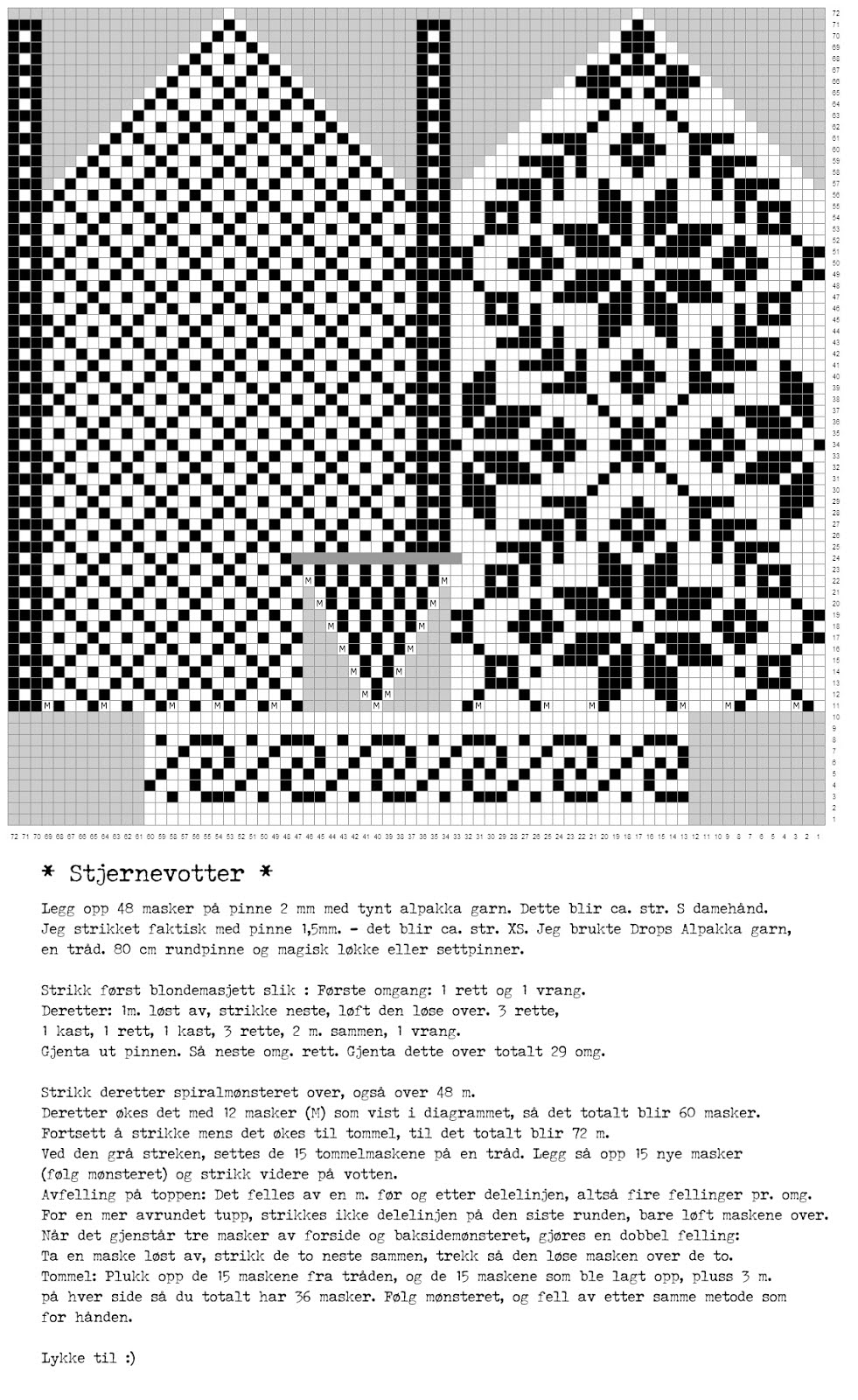1000+ images about Strikke votter og vanter on Pinterest Norwegian knitting...