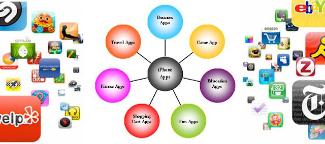 iPhone Developers India