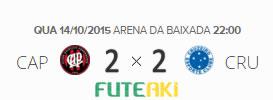 O placar de Atlético-PR 2x2 Cruzeiro pela 30ª rodada do Brasileirão 2015