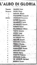 L'elenco dei caduti della Muti nei primi due mesi di attività
