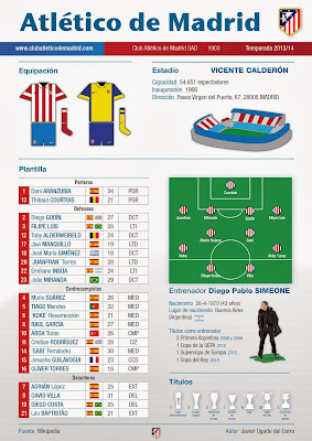 infografia_atletico_madrid