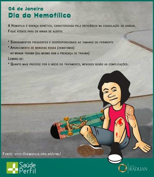 Dia do Hemofílico