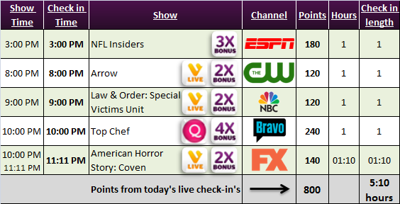Viggle Schedule - NFL Insiders, Arrow, Law & Order, Top Chef, American Horror Story