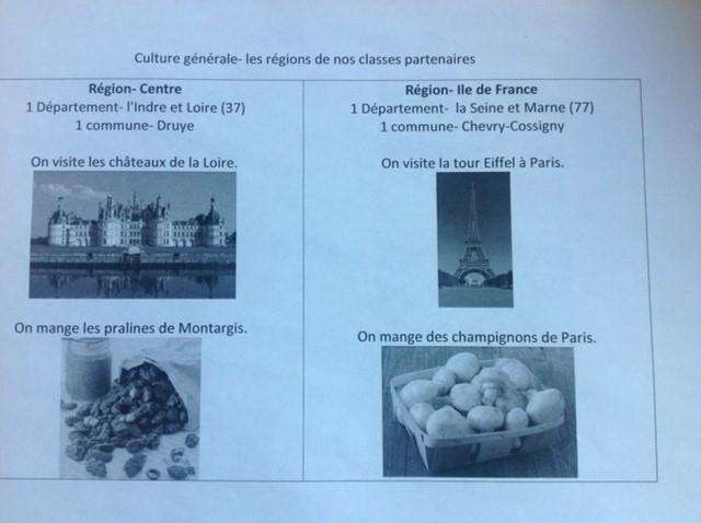 Évaluation communes départements régions