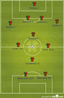 Programma per creare schemi calcio