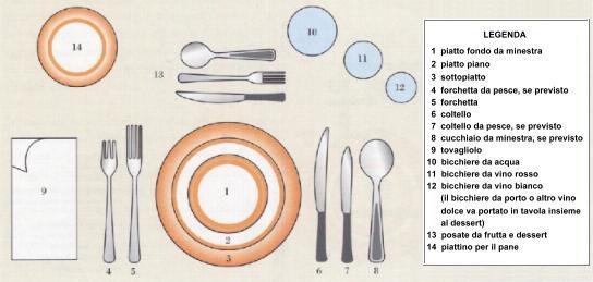 La parigi di maria antonietta etichetta e bon ton 5 - Regole del galateo a tavola ...
