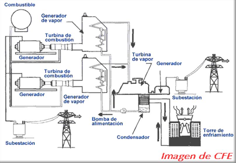 Proyecto 1 quimica iii diagrama de flujo diagrama de flujo ccuart Image collections