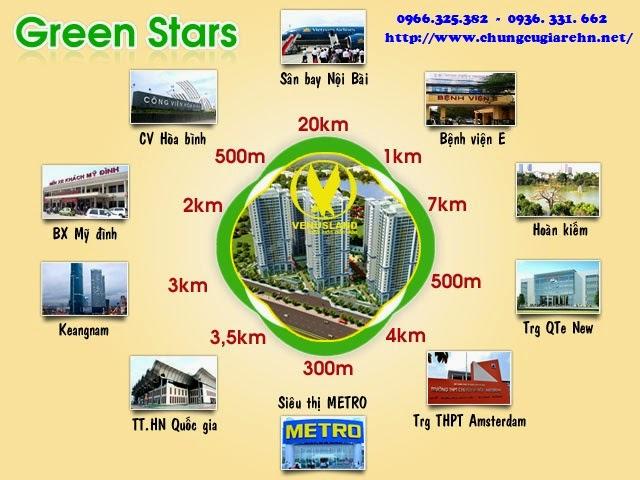 Chung Cư Green Stars