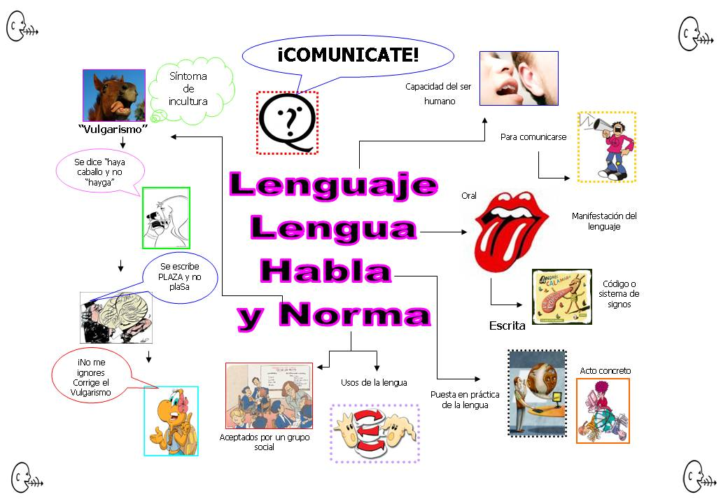 lengua y habla caracteristicas: