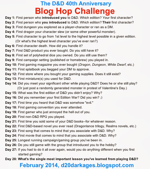 Blog Challenge Questions Blog Hop Challenge Has