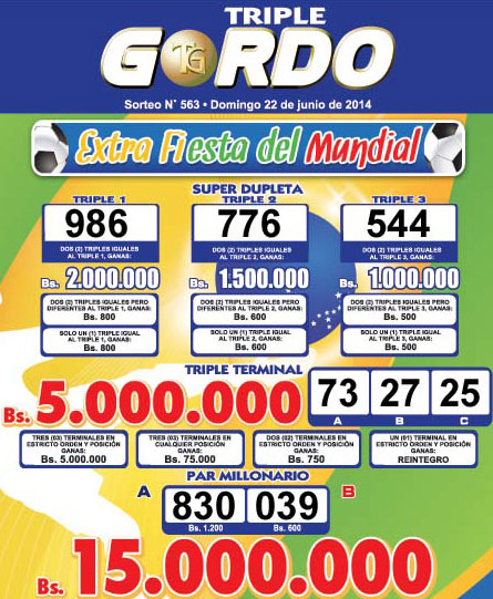 Triple Gordo Sorteo 563