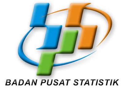 Nilai Tukar Petani (NTP) Provinsi Maluku pada Oktober 2015 sebesar 101,10 atau naik 0,54 persen dibandingkan September 2015 yang tercatat sebesar 100,56.