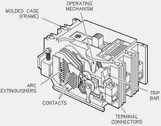 a cutaway view of the molded case circuit breaker