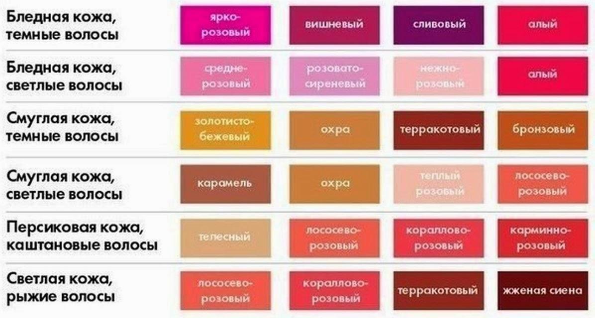 Терракотовый цвет помады