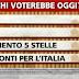 Intenzioni di voto - Sondaggio Ipsos per Ballarò