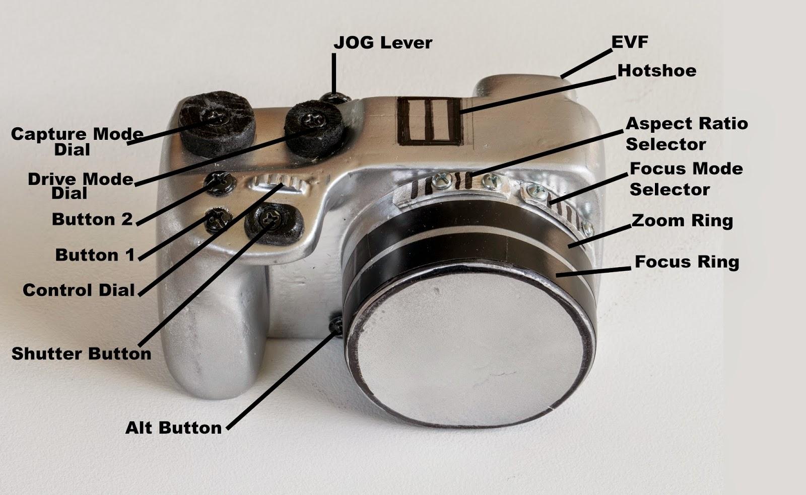 Image result for camera Ergonomics