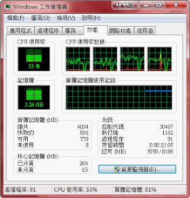 WinRAR CPU使用率