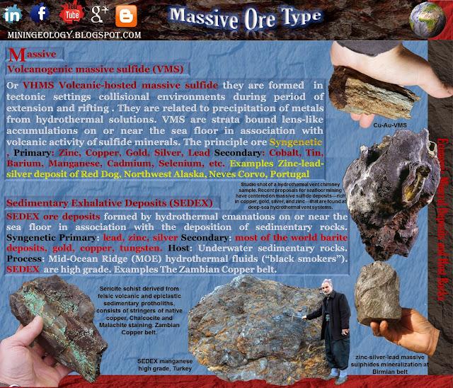 Massive ore Type