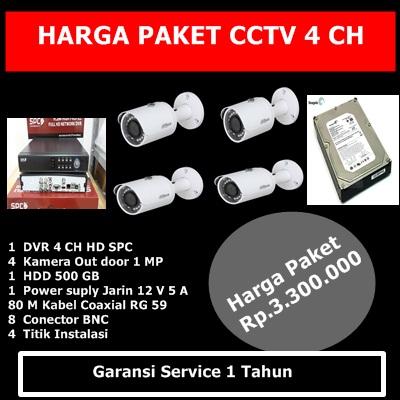HARGA PAKET 4 CH